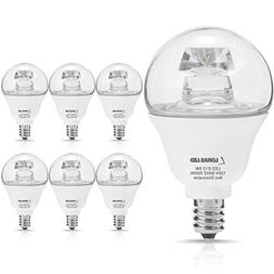 LOHAS A15 Candelabra Base LED Bulb E12, Globe Bulb G14 Light